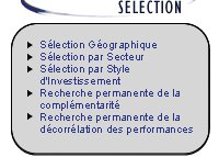Comprendre la gestion alternative