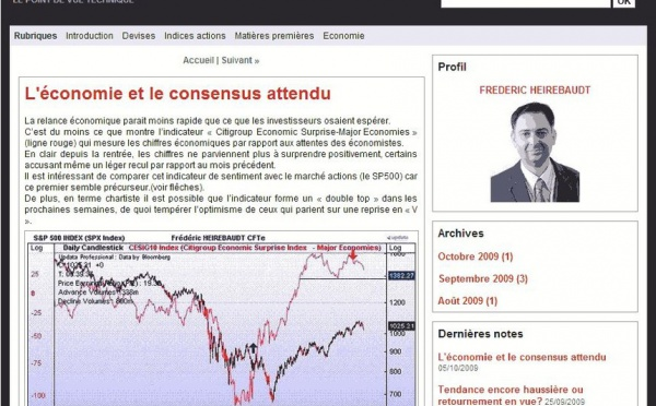 Analyse de marché - Le point de vue technique